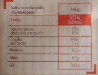 Netto Farine De Sarrasin 1 kg - Nutrition facts - fr
