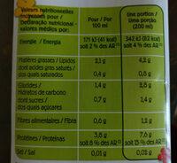 Boisson au Soja - nature - Informations nutritionnelles
