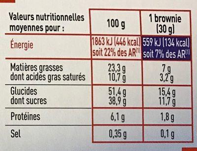 Mini brownies aux pépites de chocolat - Nutrition facts