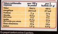 Torsades Feuilletées chèvre romarin 100 g - Nutrition facts