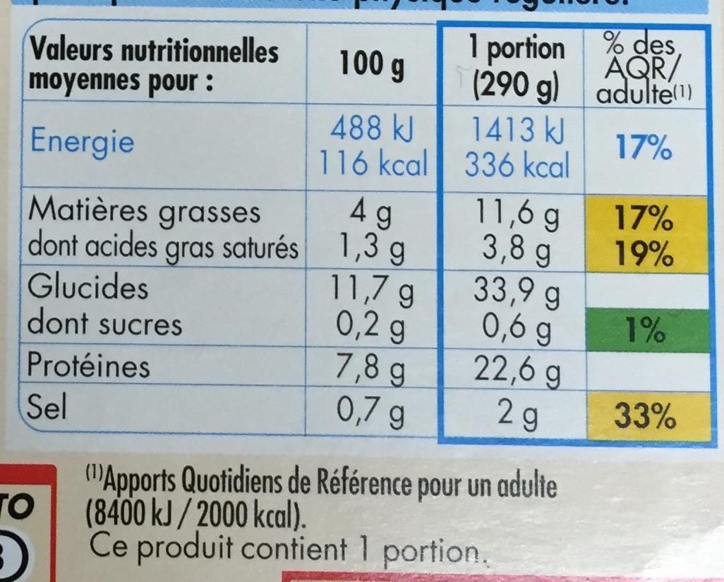 Pavé de Saumon Sauce Oseille et Riz - Voedingswaarden - fr