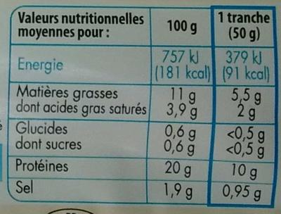 Jambon cuit Supérieur Fumé Avec Couenne - Informations nutritionnelles