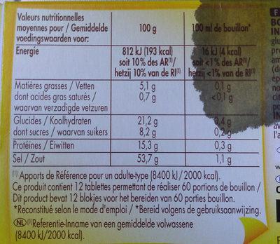 Le Bouillon De Bœuf, Le Paquet De - Voedingswaarden - fr
