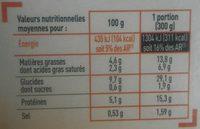Hachis Carpentier - Informations nutritionnelles