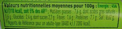 Salade Jambon Crudités - Voedigswaarden
