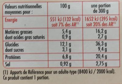 Tajine de Poulet & Semoule - Informations nutritionnelles