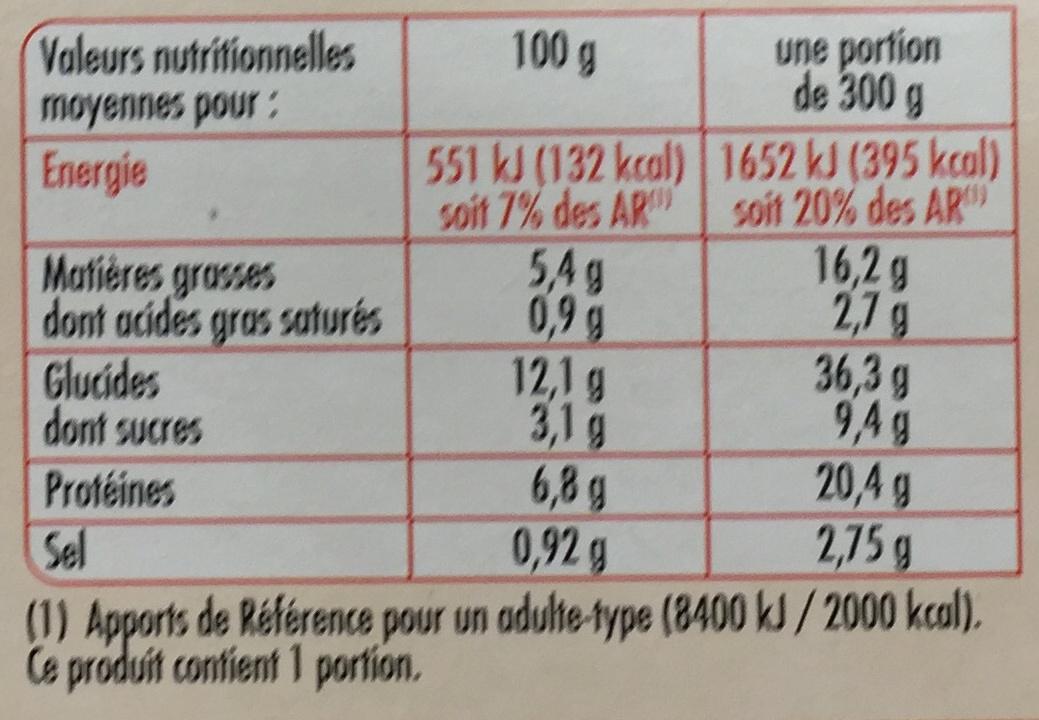 Tajine de Poulet & Semoule - Informations nutritionnelles - fr