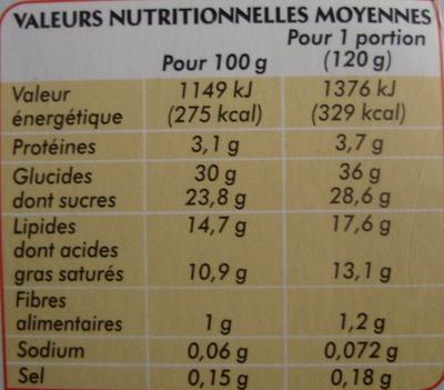 Panna cotta Caramel au beurre salé (2 pots) - Informations nutritionnelles