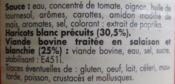 Bœuf aux Haricots - Ingrédients