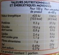 Bœuf aux Haricots - Informations nutritionnelles