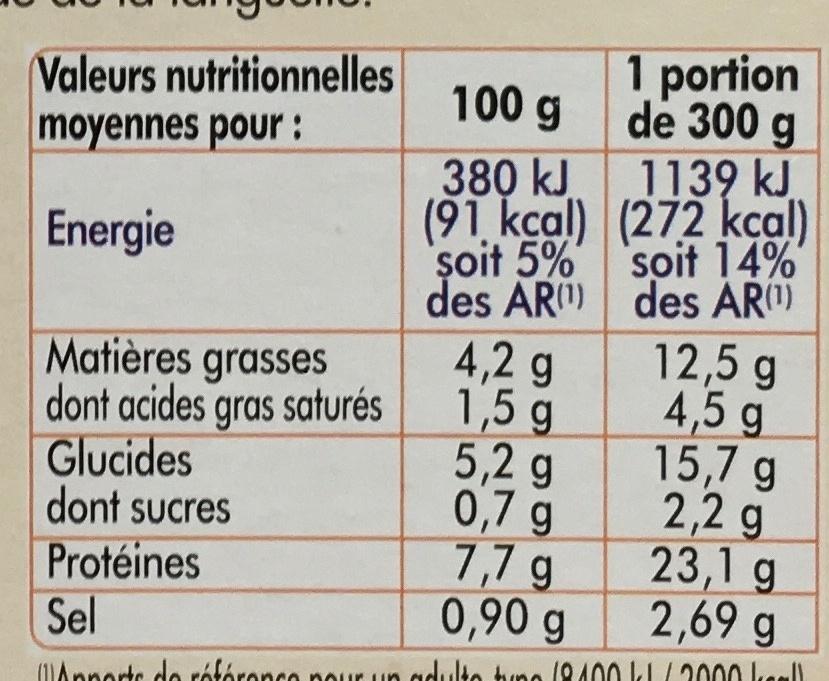 Saumon Atlantique sauce à l'oseille et ses torsades - Informations nutritionnelles