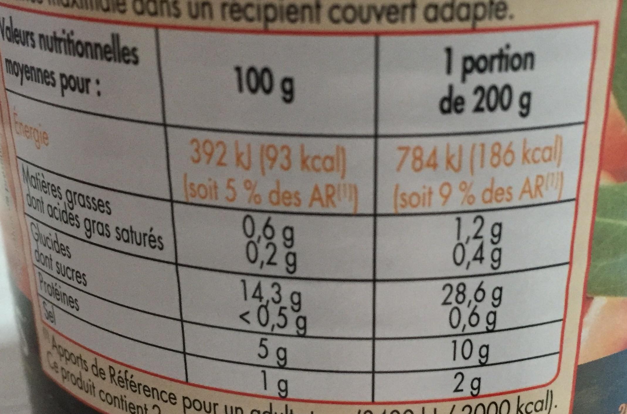 Haricots blancs à la tomate - Informations nutritionnelles