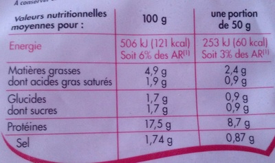 Petits Cubes Jambon - Nutrition facts - fr