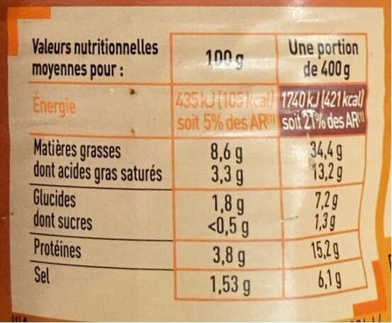 Netto Choucroute Garnie - Informations nutritionnelles - fr