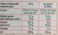 Lasagnes à la bolognaise - Informations nutritionnelles - fr