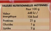 Rôti de Dinde - Nutrition facts - fr