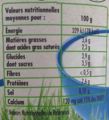 Fromage blanc 3,6% de Matière Grasse BIO Pâturages - Informations nutritionnelles - fr