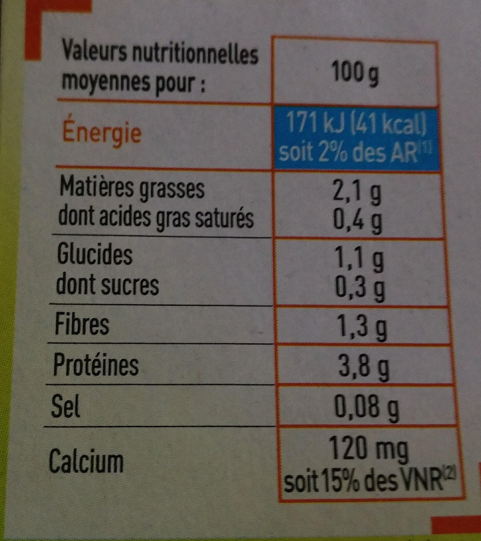 Spécialité au soja nature source de protéines végétales - Nutrition facts