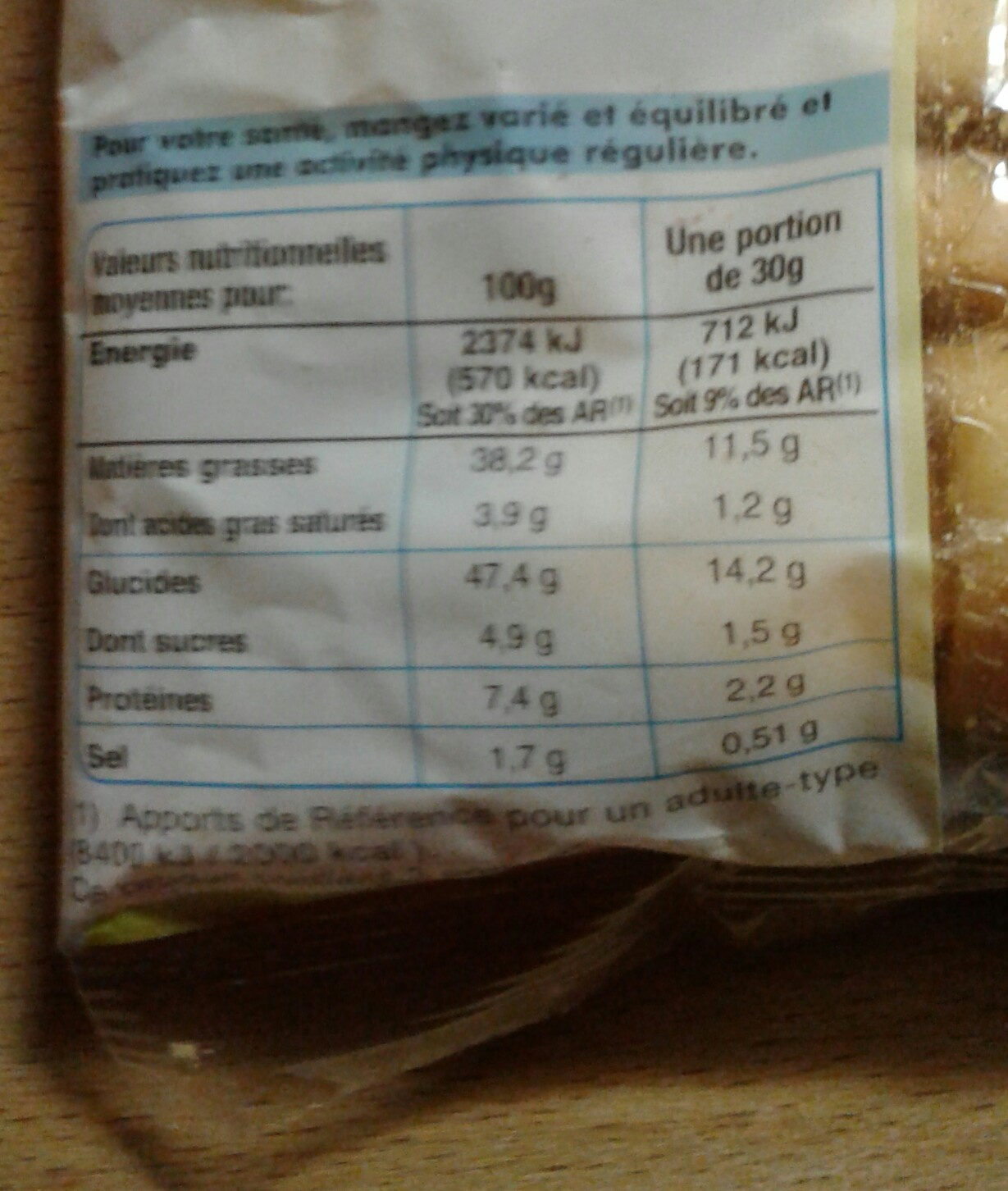 Croûtons frits nature - Nutrition facts