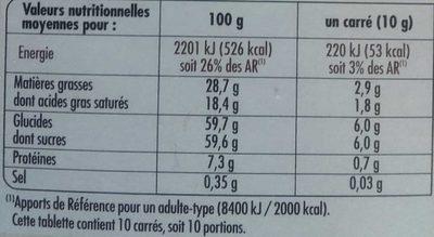 Chocolat Lait Dégustation Aux Éclats de Caramel - Nutrition facts