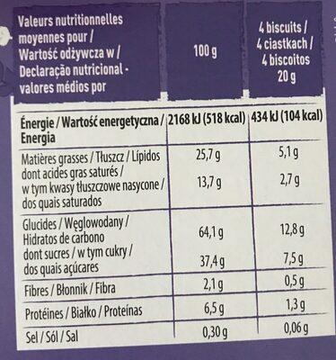 Briefing Chocolat au Lait - Voedingswaarden - fr