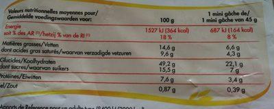 8 Mini gâches pur beurre aux carreaux de chocolat Belge - Informations nutritionnelles