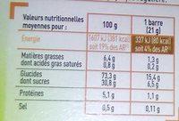 Barre de Céréales Pomme Verte - Informations nutritionnelles - fr
