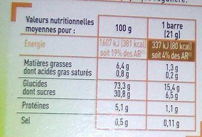 Barre de Céréales Pomme Verte - Informations nutritionnelles