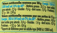 Sauce Frites - Informations nutritionnelles