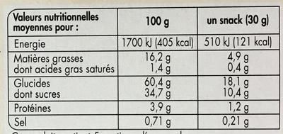 Mini fourrés à l'abricot - Informations nutritionnelles