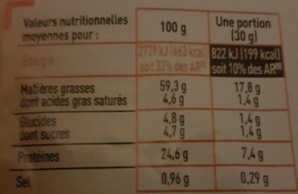 Amandes Grillées et Salées - Informations nutritionnelles - fr