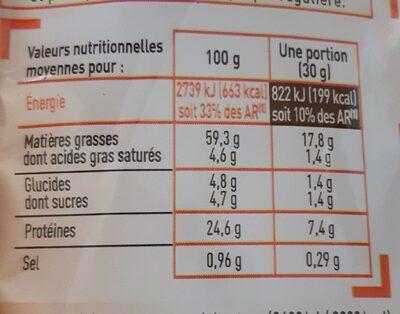 Amandes - Informations nutritionnelles - fr