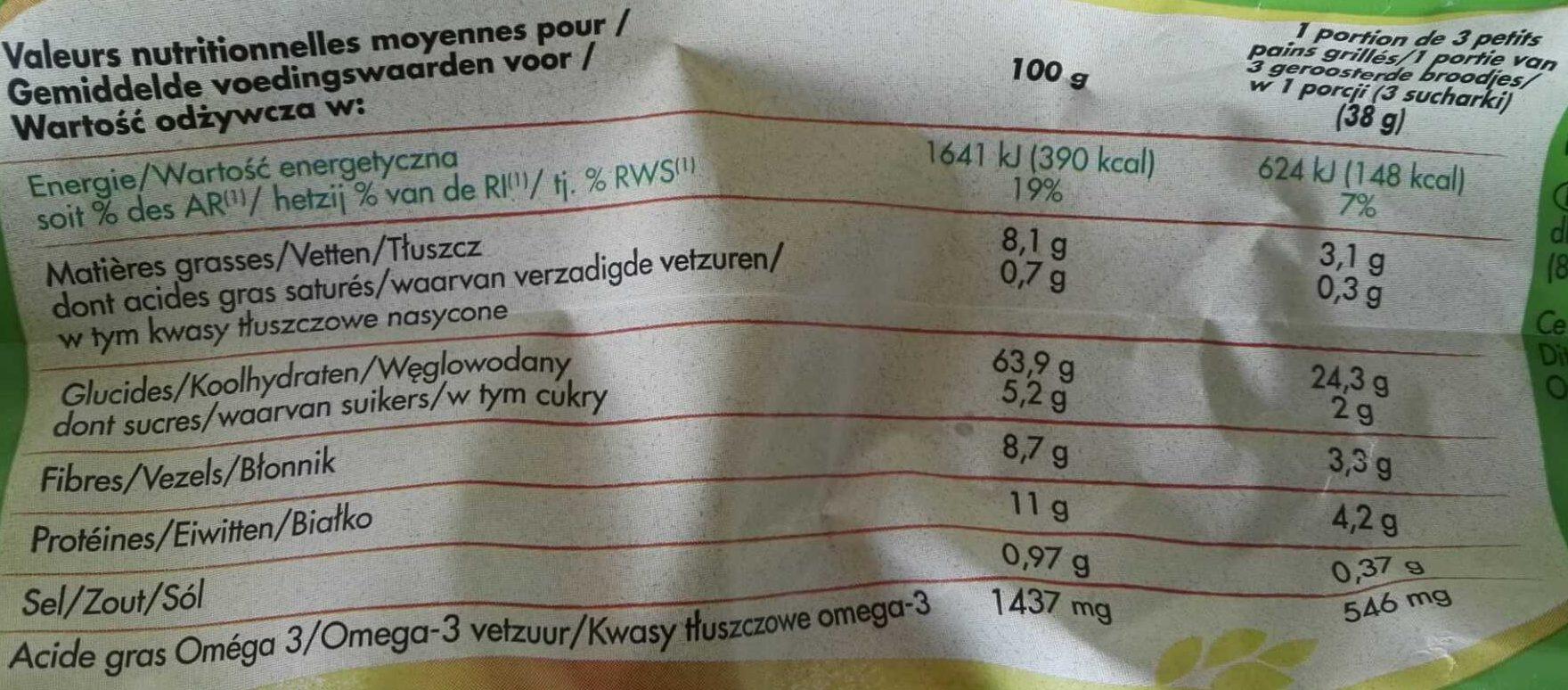 Petits pains grillés - Wartości odżywcze