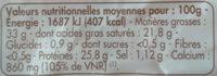 Beaufort aop au lait cru - Informations nutritionnelles - fr