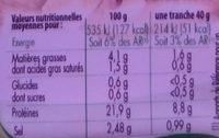 Rôti de Porc bio - Nutrition facts - fr