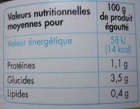 Haricots Verts Extra fins cueillis et rangés mains Bio - Informations nutritionnelles - fr