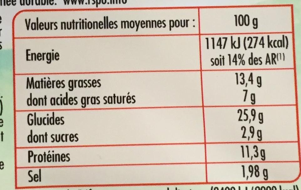 Croc' Monsieur Jambon Chèvre - Voedingswaarden - fr