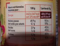 Netto Mayonnaise Moutarde Ancienne - Nutrition facts - fr