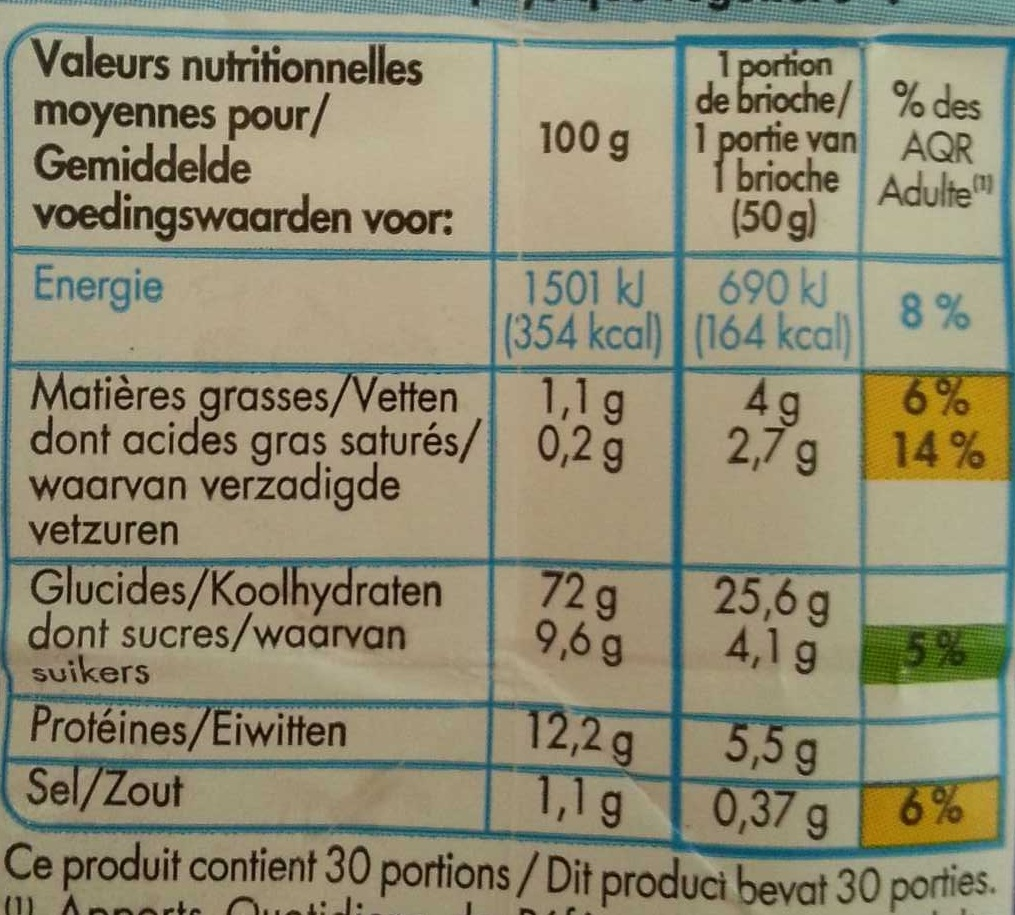 Brioche - Nutrition facts
