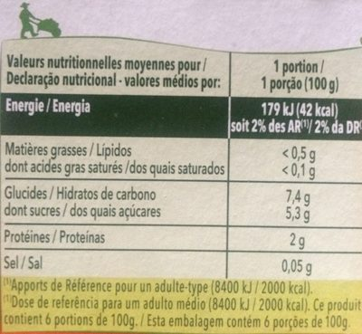 Coulis de tomates - Nutrition facts