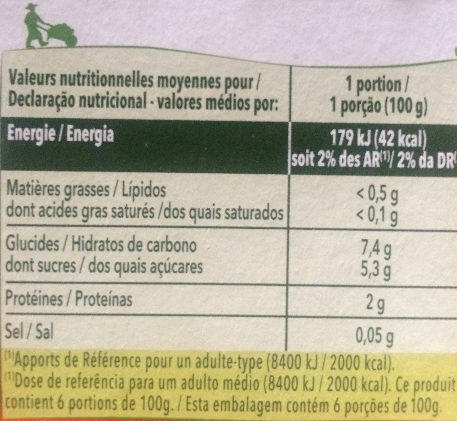 Coulis de tomates - Nutrition facts - fr