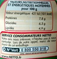 Salade au thon italienne - Informations nutritionnelles - fr