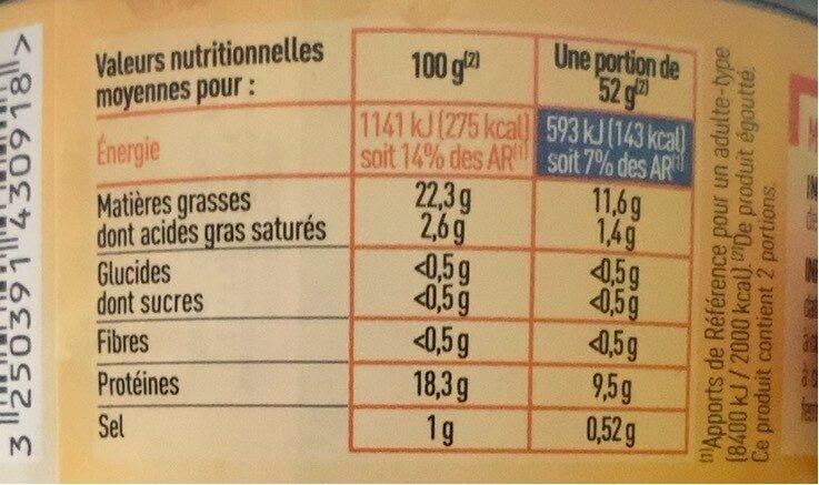Miettes de thon - Valori nutrizionali - en