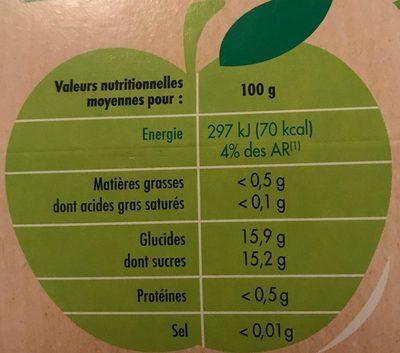 Compote Pommes sans Sucres Ajoutés - Voedingswaarden