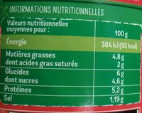 Sauce Bolognaise - Nutrition facts - fr