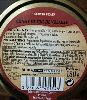 Confit de foie de volaille à l'Armagnac - Ingredients