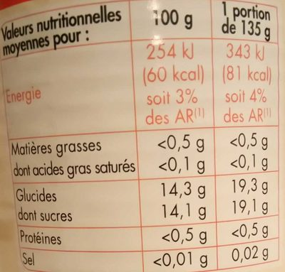 Ananas en morceaux au jus d''ananas - Voedingswaarden - fr