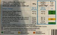 Mangue coupée en morceaux - Nutrition facts