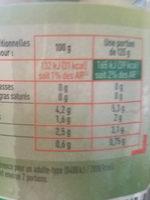 Coeurs De Palmiers Jar - Informations nutritionnelles