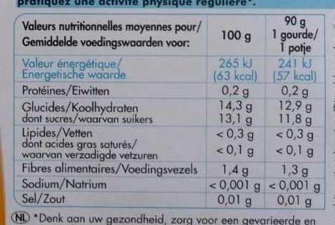 Pocket 5 Fruits - Informations nutritionnelles